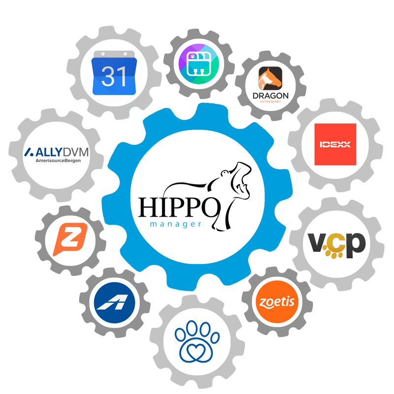 Hippo Manager Integrations