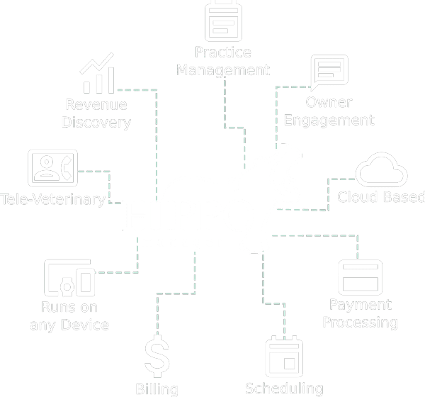 Hippo Manager Veterinary Software Solutions