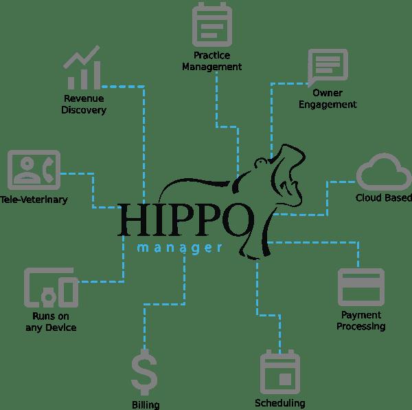 hippo-services